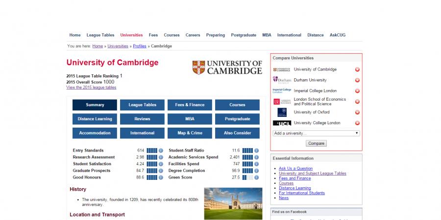 Complete University Guide - Web Design