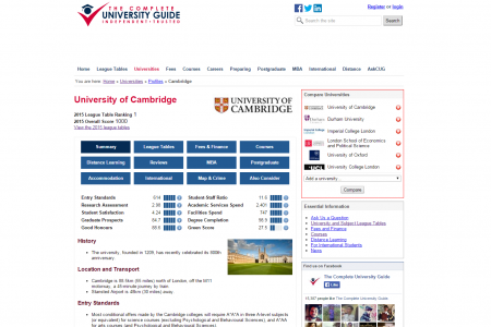 Complete University Guide - Web Design